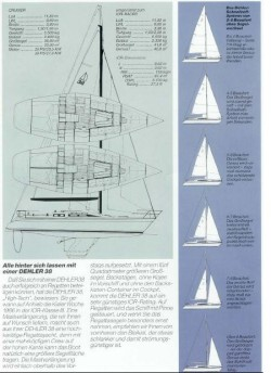 Technical details and sail plans